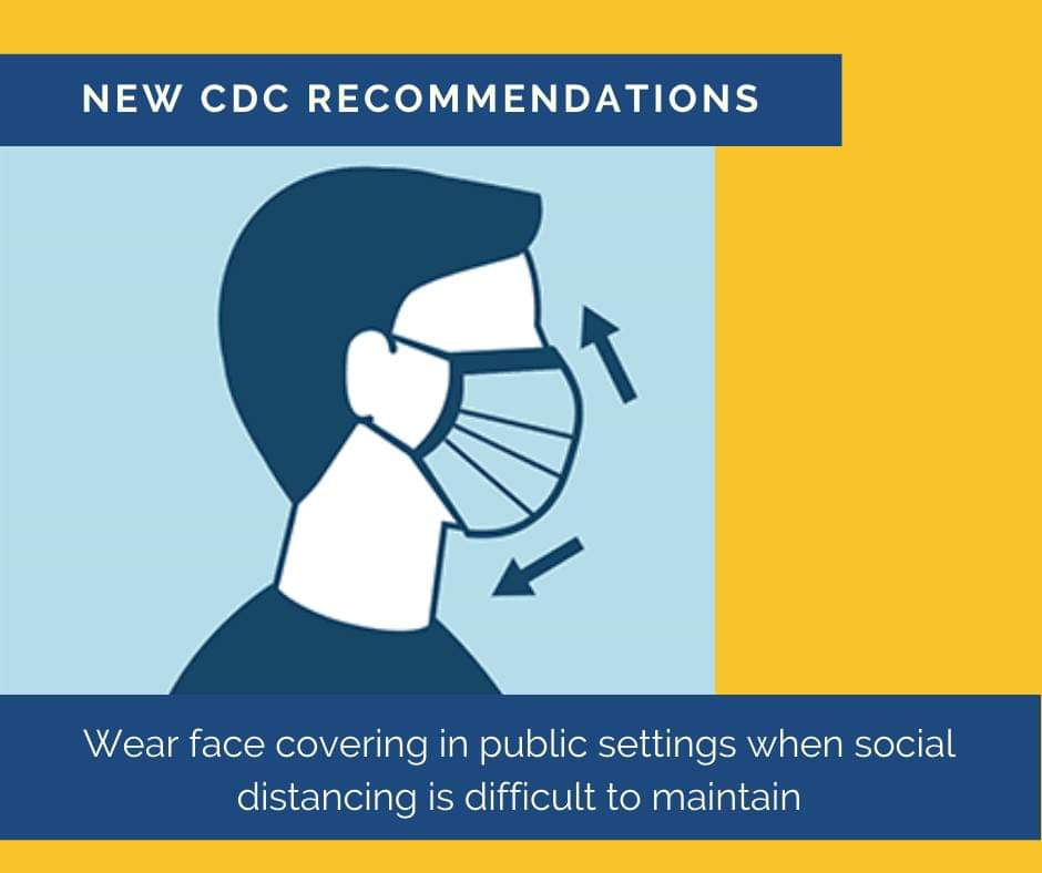 CDC recommendation on face masks