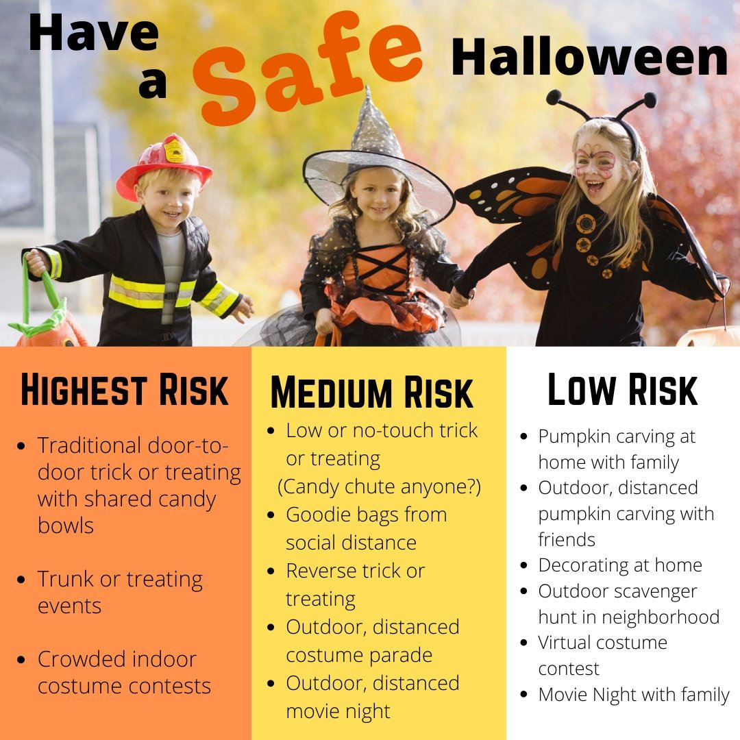 halloween graphic - risk levels