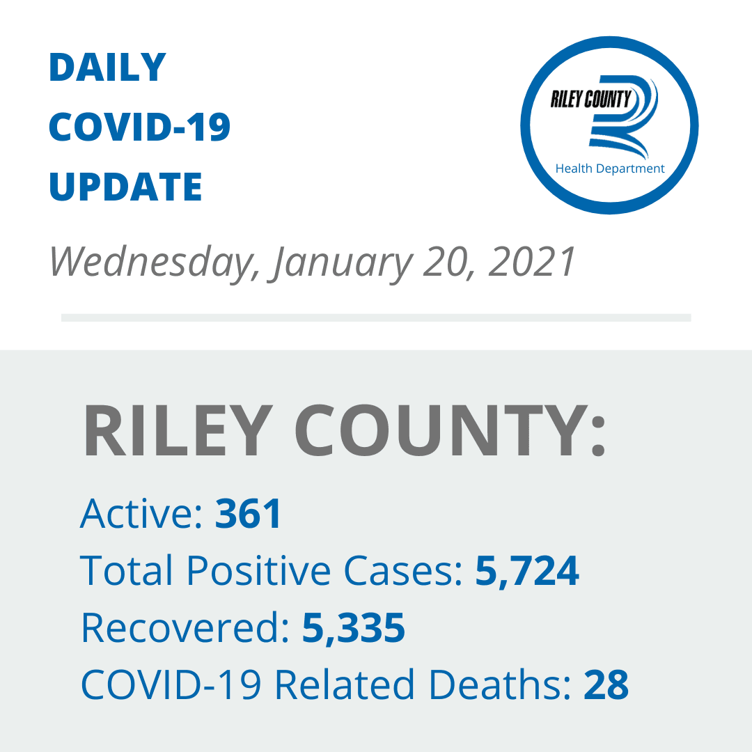 Riley County COVID statistics 121