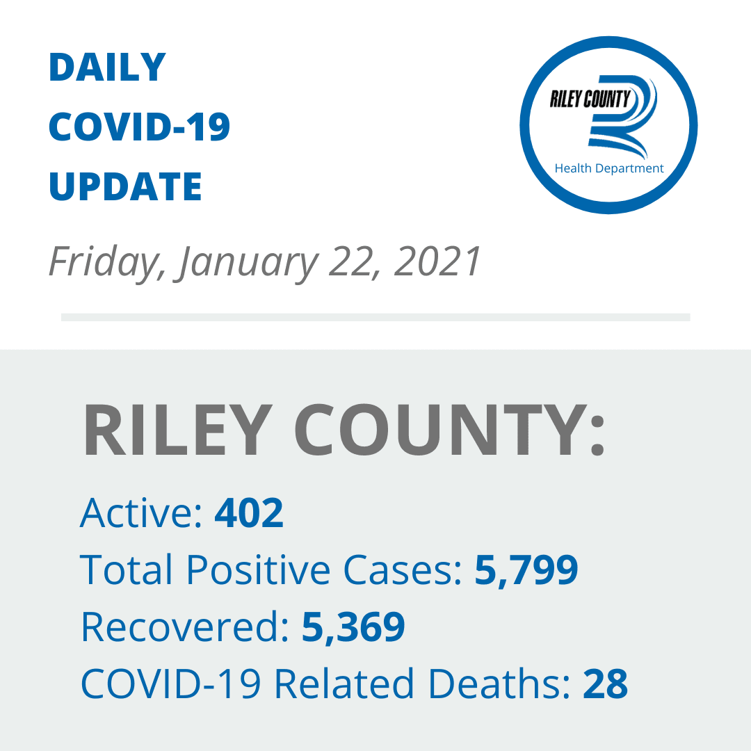 Riley County Vaccine Stats Breakdown January 22