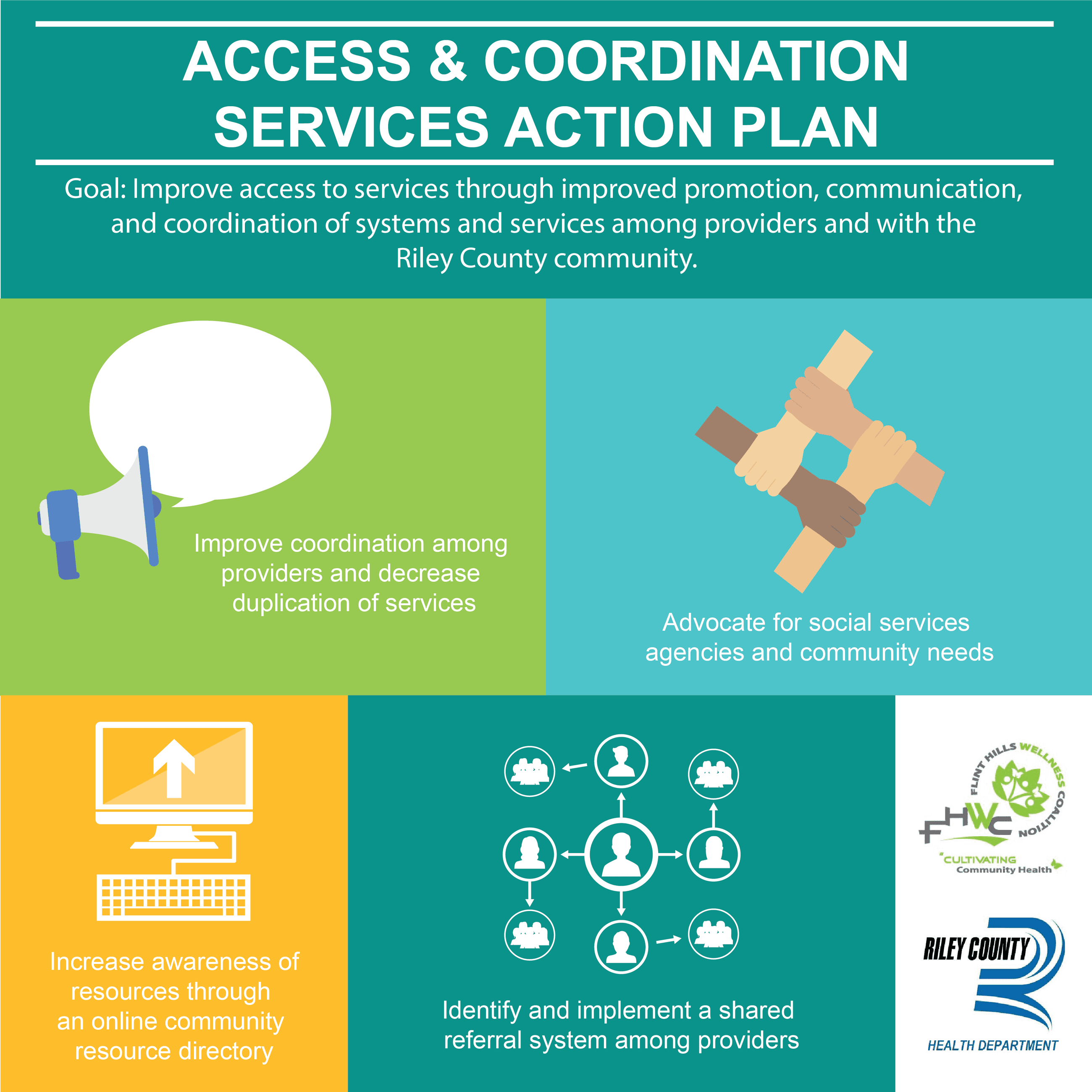 Access-Coordination2-01